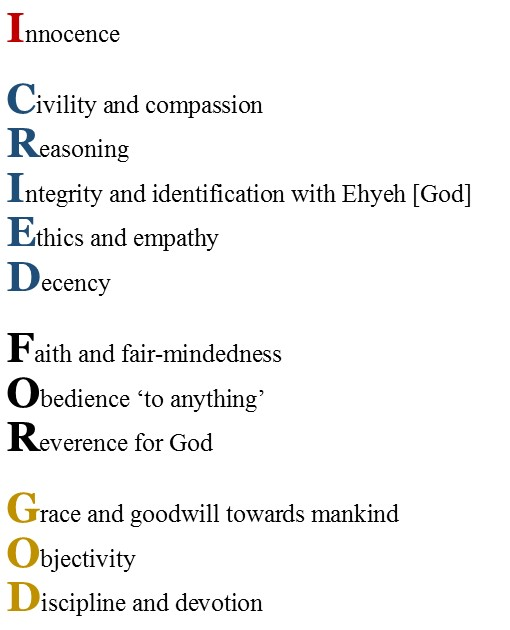 service to mankind is service to god essay
